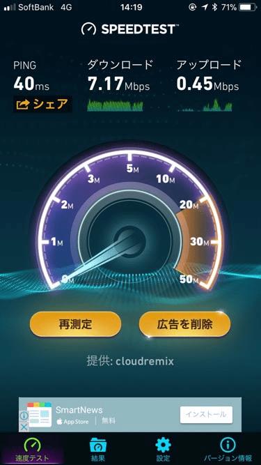 U-mobile Sの速度の画像